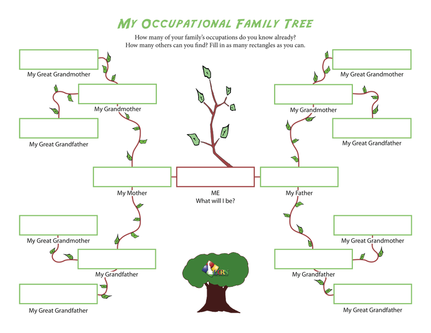 42+ Family Tree Templates for 2018: Free PDF, DOC, PPT