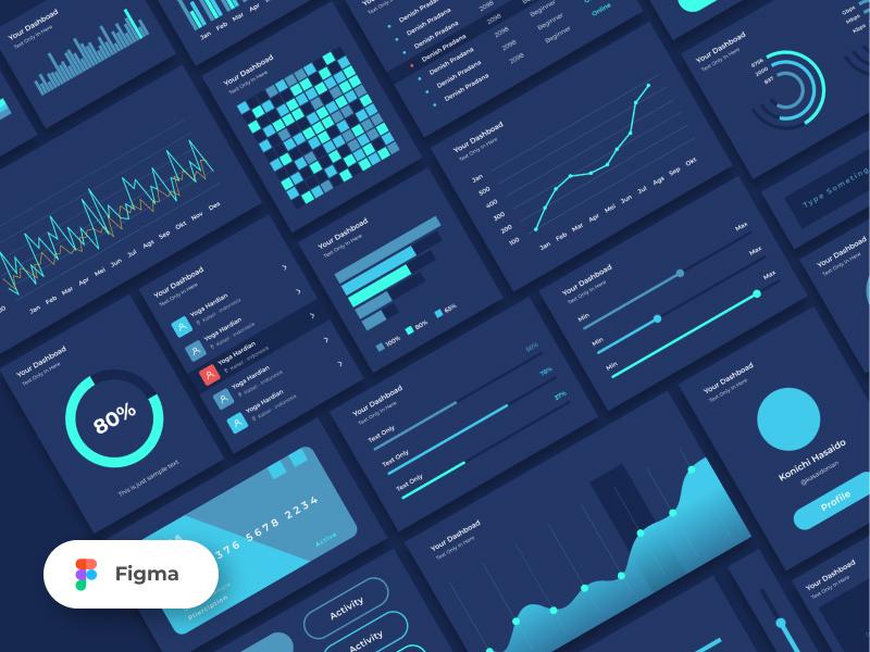 25+ Dashboard UI Elements for Figma - Freebie Supply