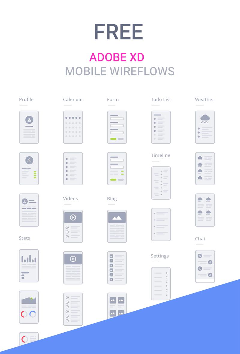 Mobile Wireflows for Adobe XD - Freebie Supply