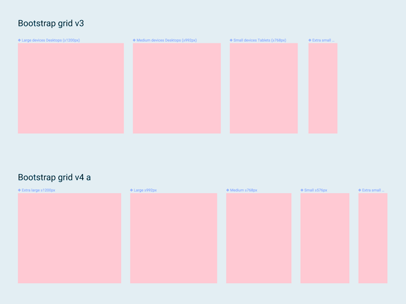 Bootstrap Grid for Figma - Freebie Supply