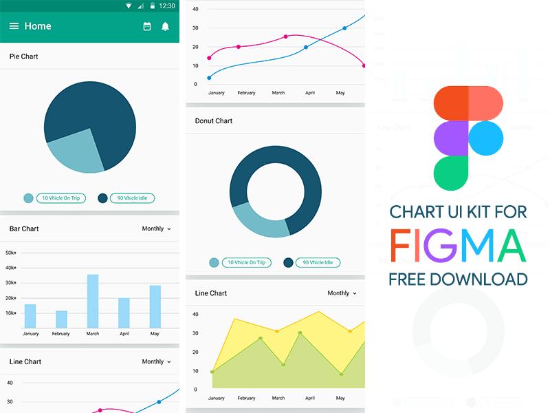 Figma Chart UI Kit - Freebie Supply