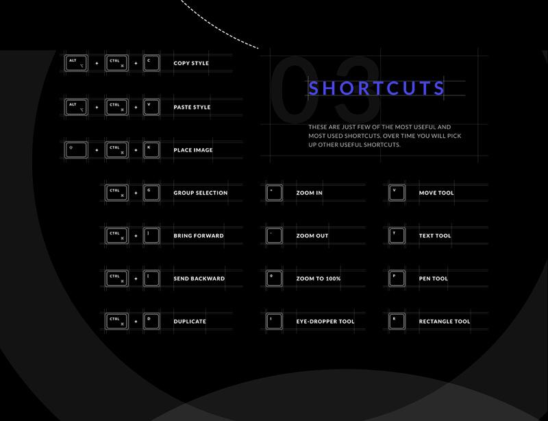 Figma Shortcuts & Design Tools Guide - Freebie Supply