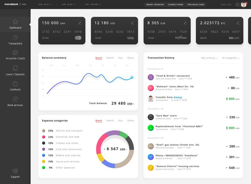 Financial Dashboard - MonoBank - Freebie Supply