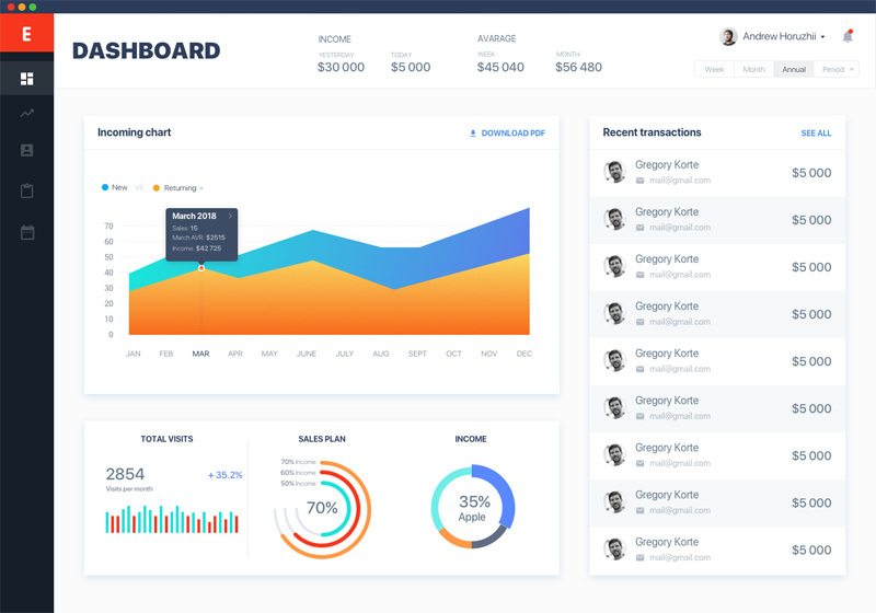 Personal Finance Dashboard - Free Sketch - Freebie Supply