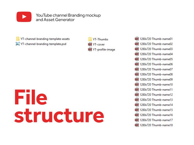 YouTube Channel Branding Template & Asset Generator - Free