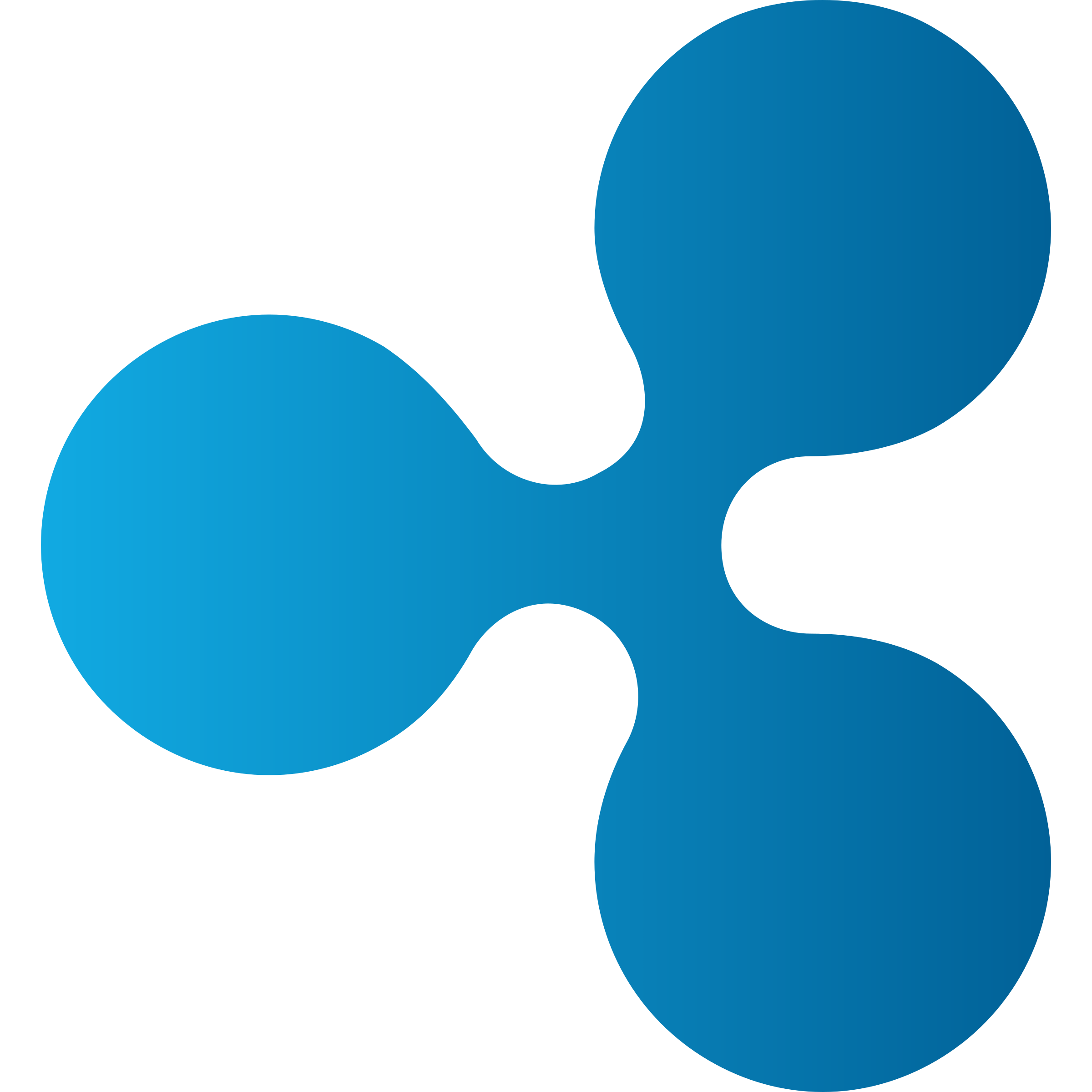 Image result for ripple logo png